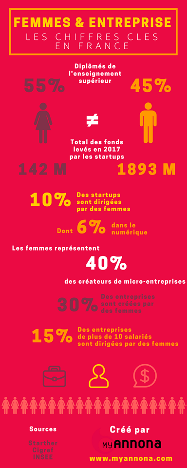 femmes et entreprise 06 2018